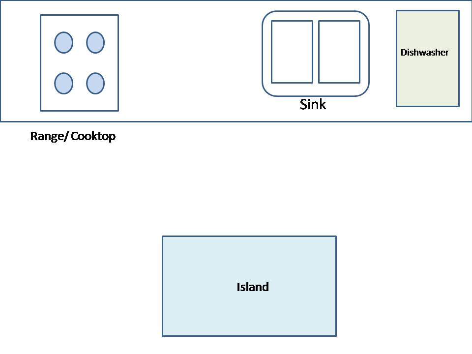 Kitchen Design Layout, Single Line with Island Design Layout